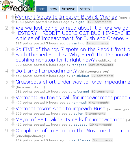 Impeachment Day at Reddit