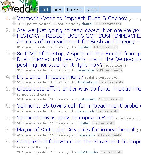 Impeachment Day at Reddit