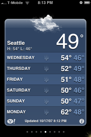 It always rains in Seattle