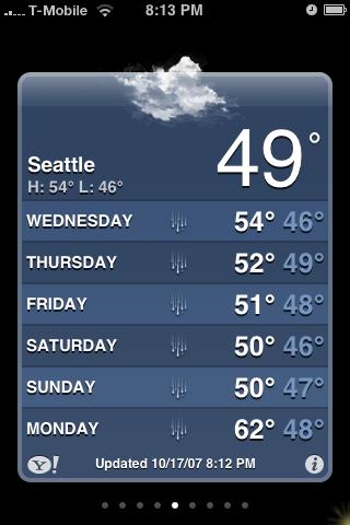 It always rains in Seattle