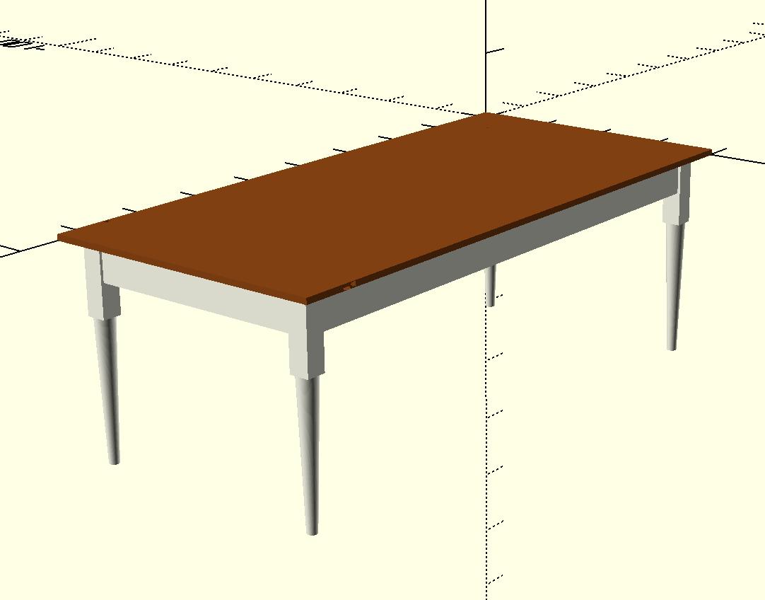 Table Render